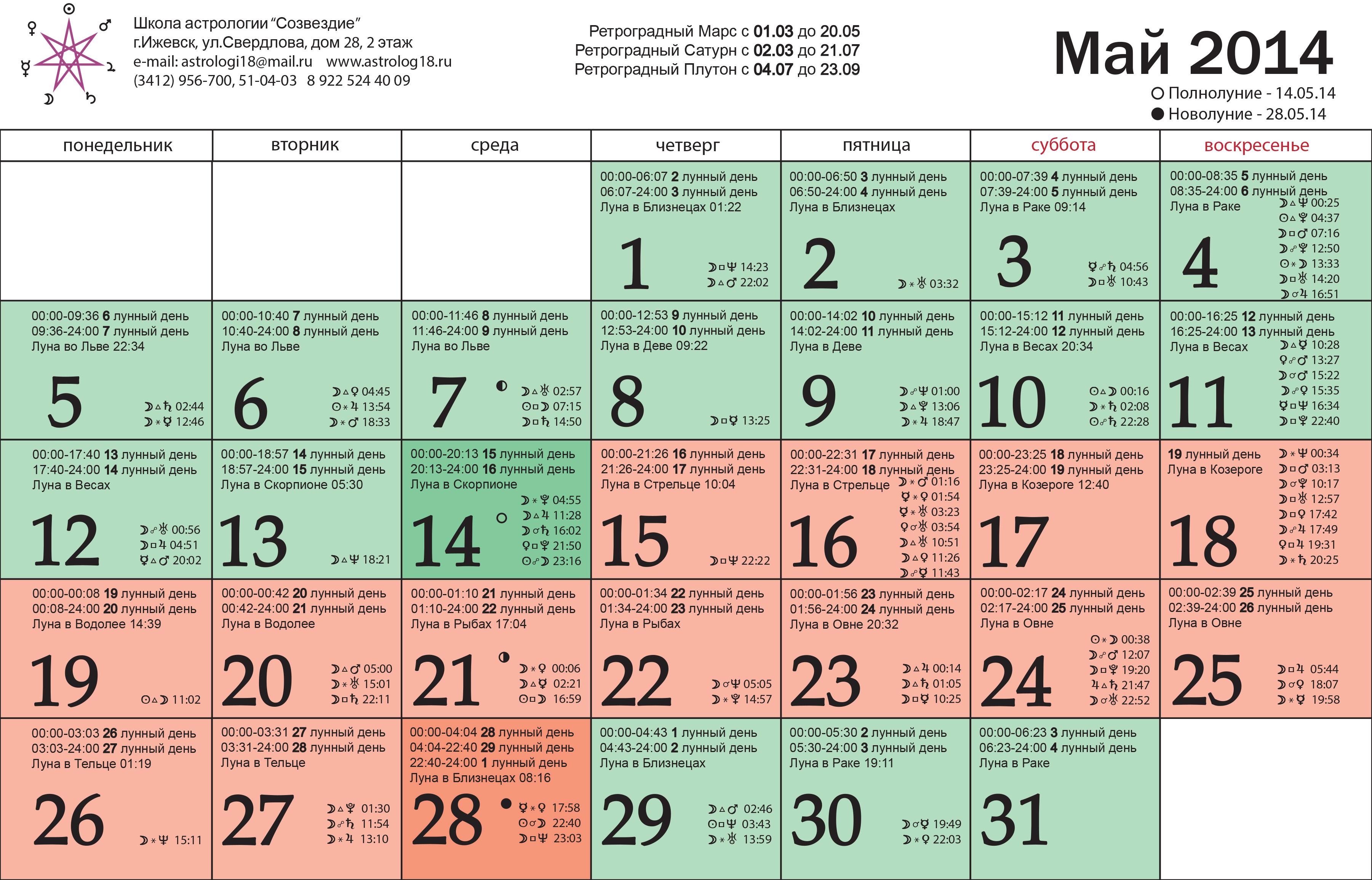 приоритета 10 января 2016 лунный день сегодня требуется работу