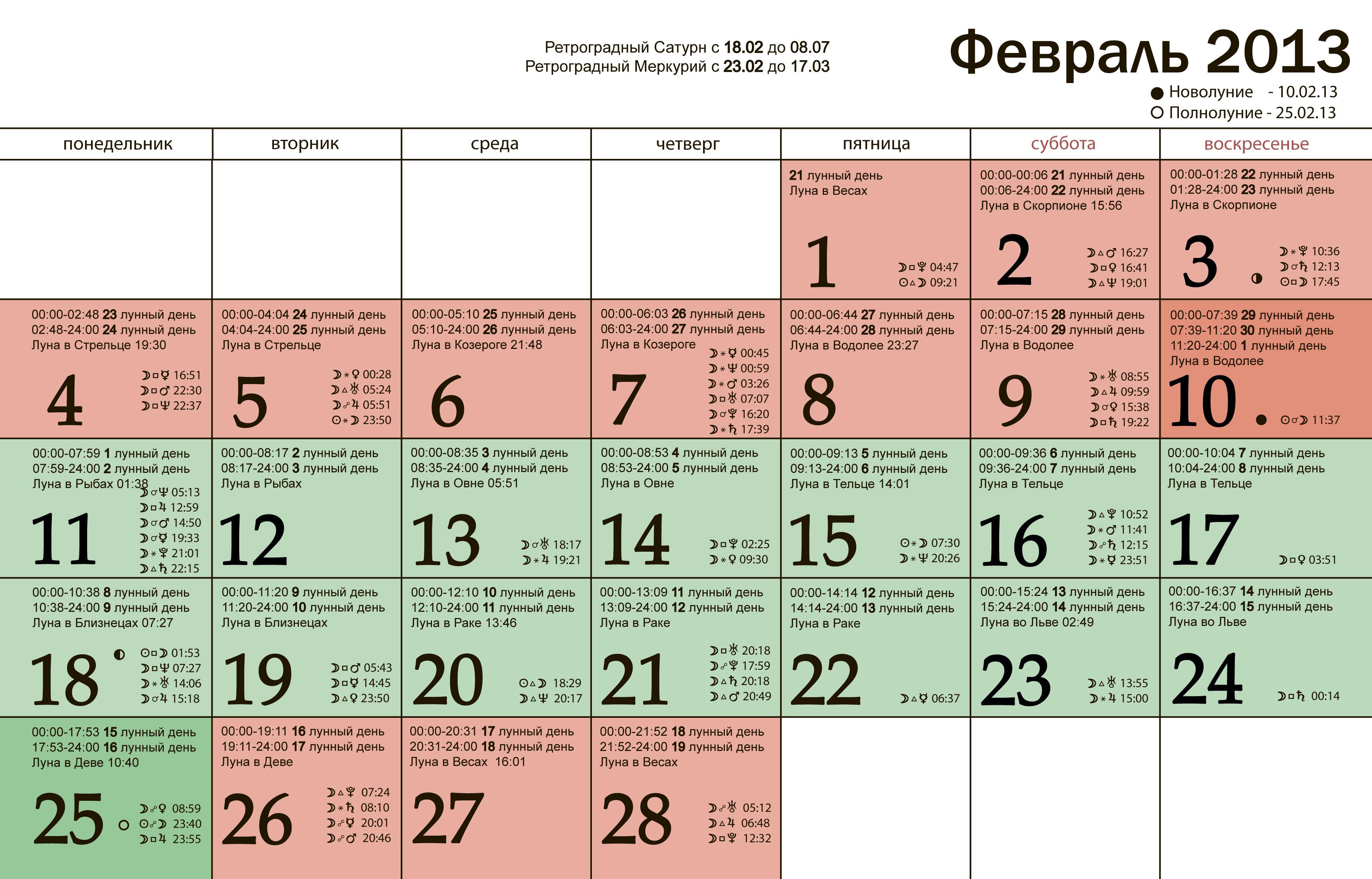 Лунный календарь стрижек по лунным суткам